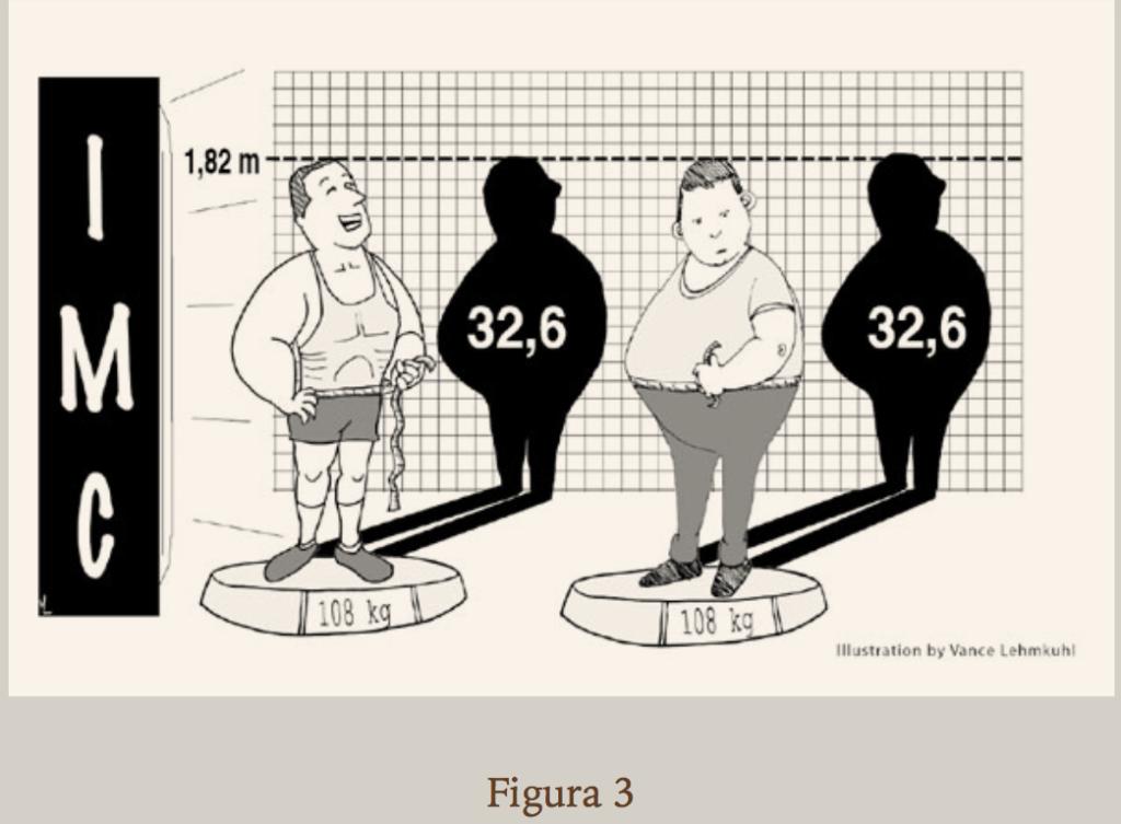 plan de dieta para el culturismo con diabetes tipo 2
